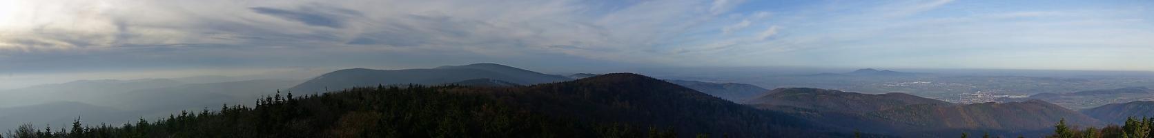 panoramags